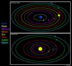 Sun The Heliotropic History